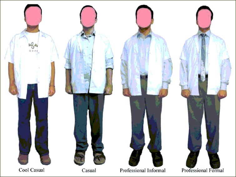 Dental Students Perception Towards Dress Code In A Private Dental
