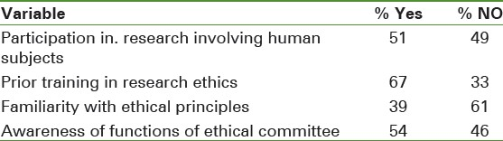 ethics articles 2013